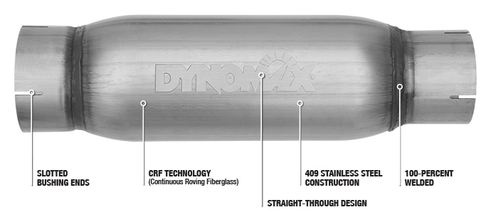 Dynomax® Performance Exhaust: Race Series Bullet