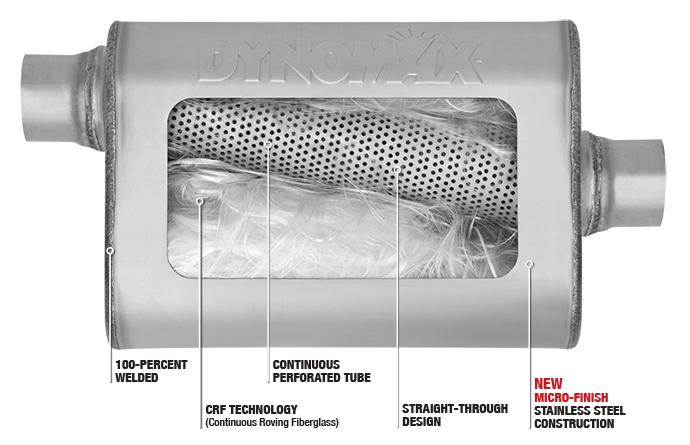 BORLA® Mufflers - Performance Mufflers | Borla Exhaust